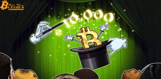 Giá Bitcoin chính thức trở lại mốc $10.000 sau khi tăng 160% kể từ đáy $3.700