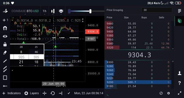 Biểu đồ tường bán Bitcoin được chia sẻ bởi trader Coiner-Yadox