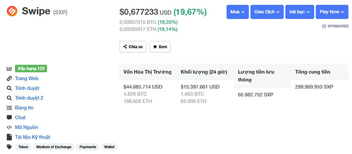 Tỷ giá SXP. Nguồn: CoinMarketCap