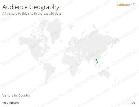 Traffic đến website của Draken phần lớn là Việt Nam