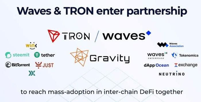 Sự hợp tác giữa Tron, Waves và Gravity. Nguồn: Tron