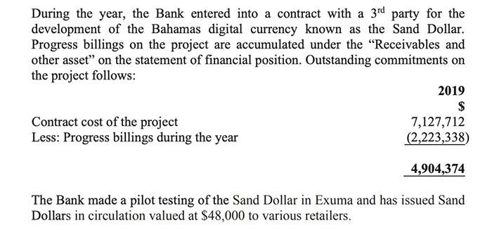 Nguồn: Ngân hàng Trung ương Bahamas
