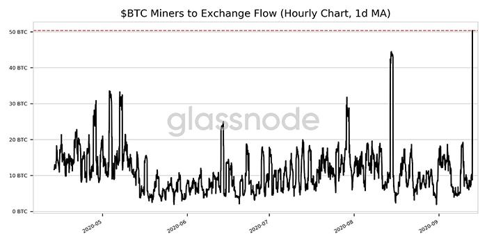Dòng chảy BTC từ các pool đào tới sàn giao dịch. Nguồn: Glassnode