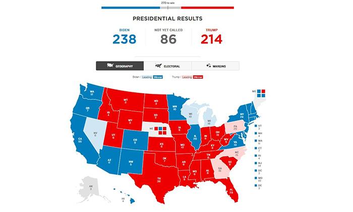 Kết quả bầu cử Tổng thống Mỹ giữa Joe Biden vs Donald Trump. Nguồn: NPR