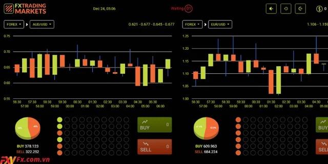 Giao diện sàn FX Trading Markets