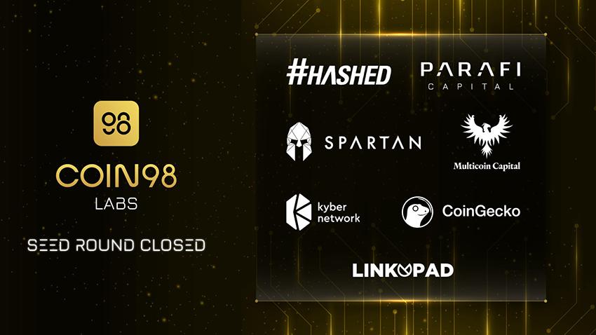 Coin98 Labs gọi vốn thành công 1,25 triệu USD từ các quỹ đầu tư tiền điện tử hàng đầu thế giới