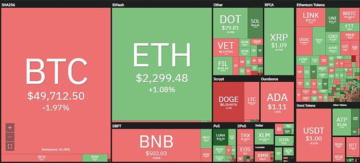 Tổng quan thị trường