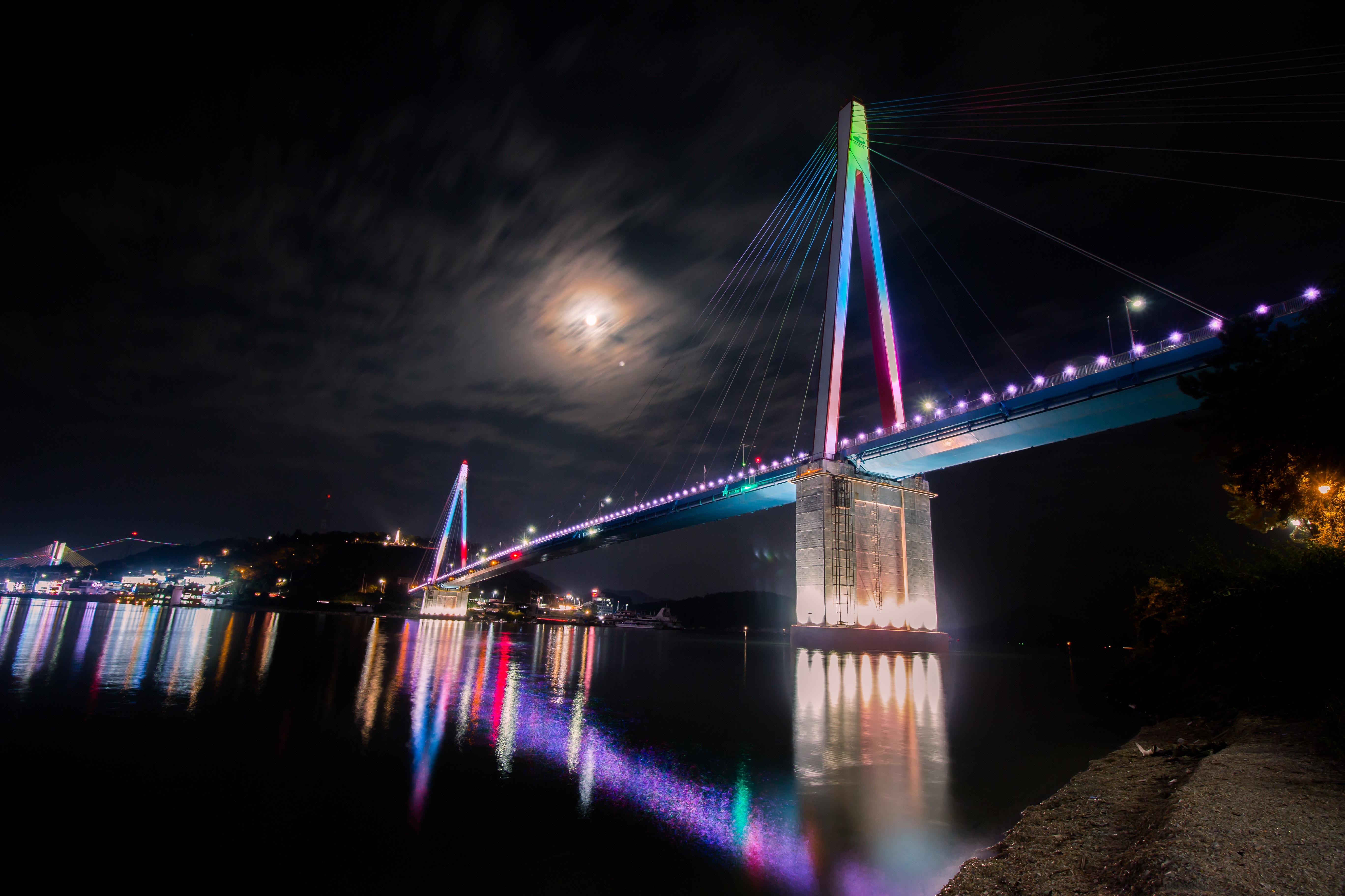 lịch trình du lịch Hàn Quốc tổng quan