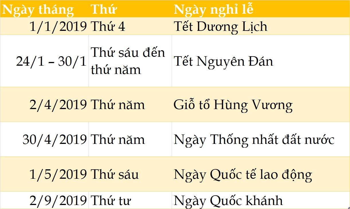 Lịch nghỉ lễ 2010 Việt Nam