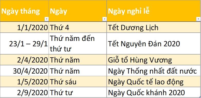 Lịch nghỉ lễ 2020 Việt Nam