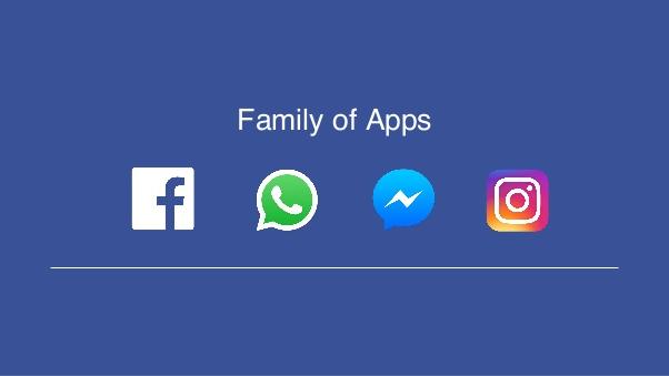 pengguna aktif facebook meningkat