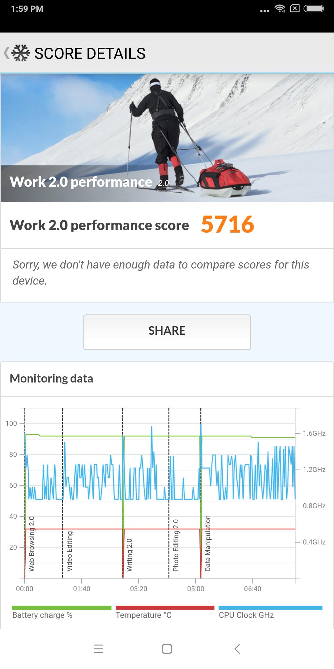 OPPO F7 vs Redmi Note 5 Pro benchmarks 4