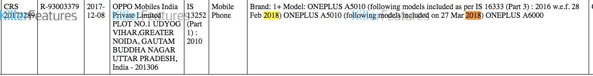 OnePlus 6 BIS India