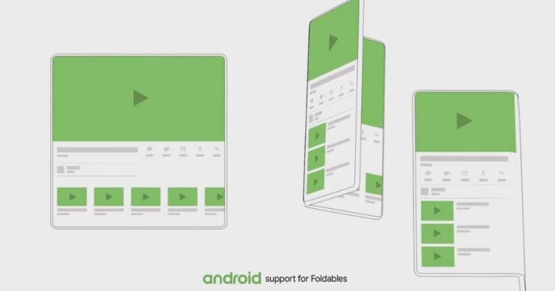 Google Pixel Foldable Phone - Feature Image