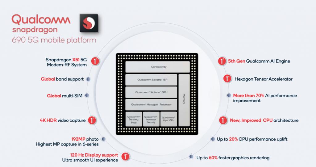 Qualcomm Snapdragon 690 SoC -5