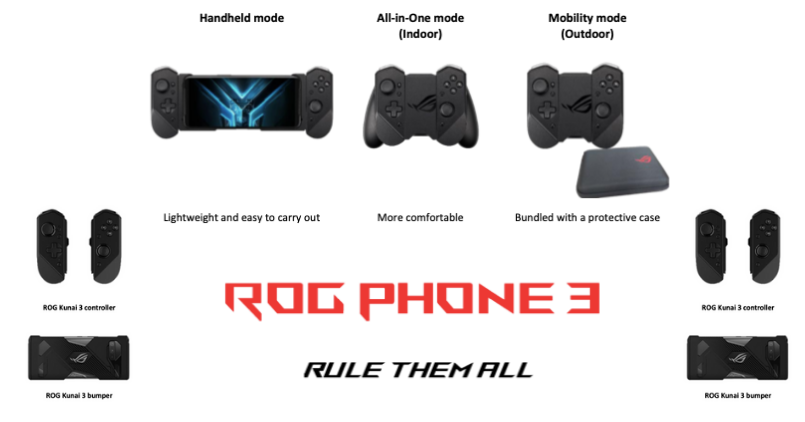 ASUS ROG Phone 3 - Accessories - Feature Image