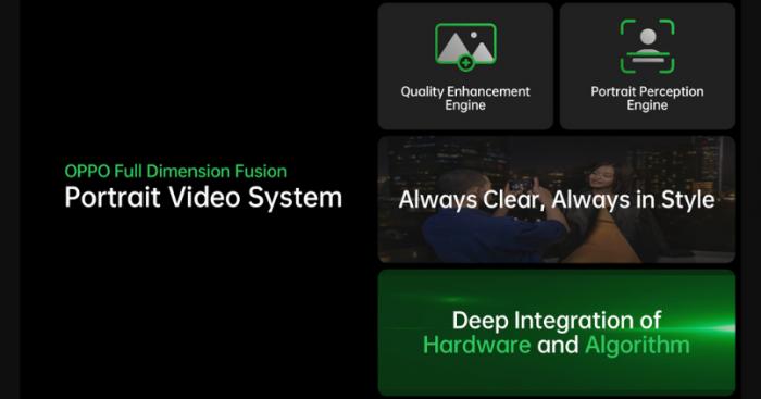 FDF portrait video system